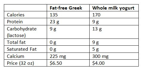 Many weight loss food plan nz intrahepatic